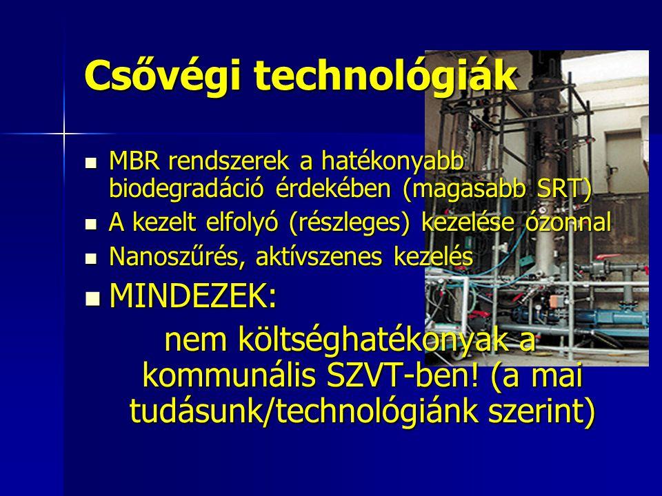 Csővégi technológiák MINDEZEK:
