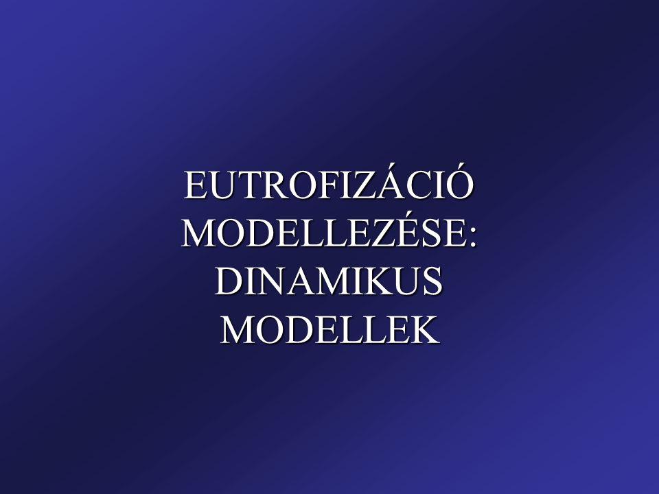 EUTROFIZÁCIÓ MODELLEZÉSE: DINAMIKUS MODELLEK