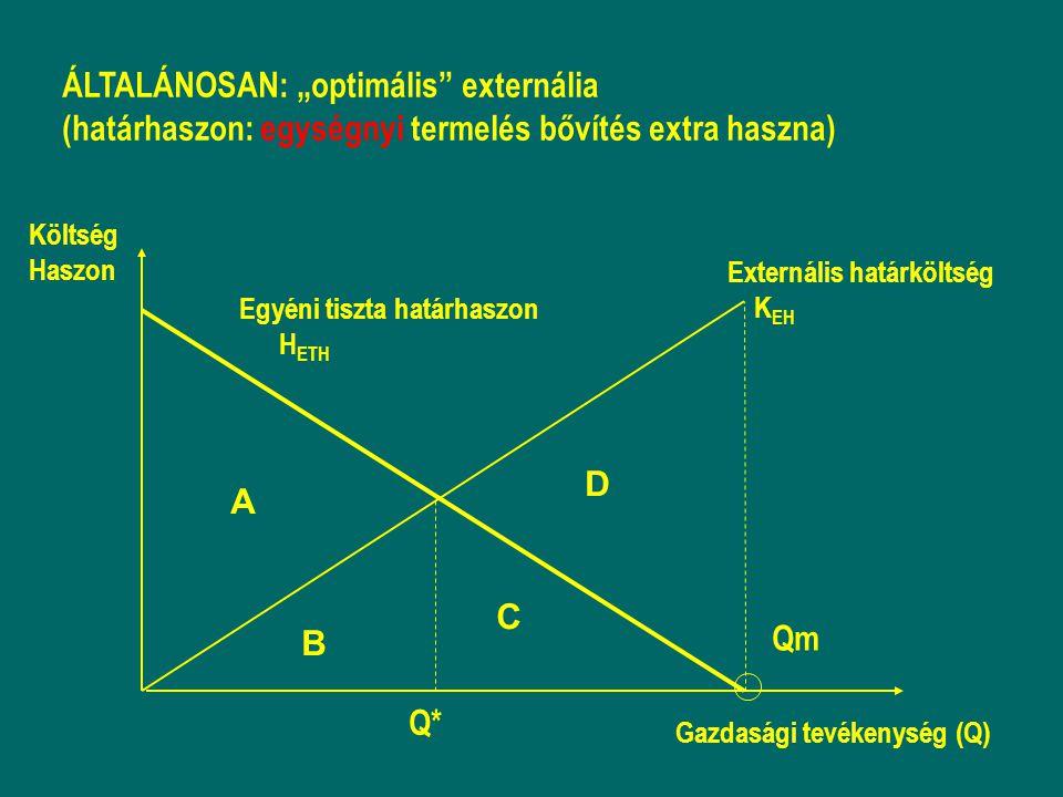 """ÁLTALÁNOSAN: """"optimális externália"""