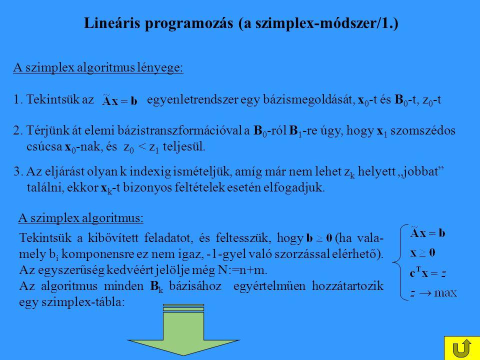 Lineáris programozás (a szimplex-módszer/1.)