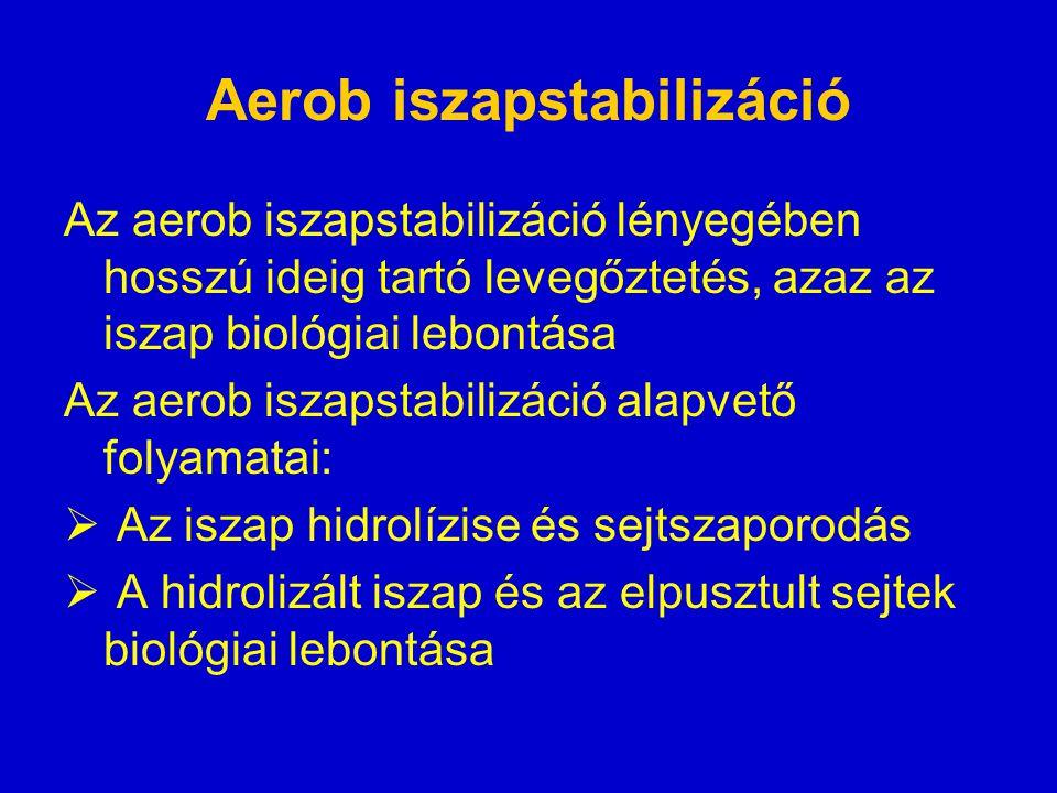Aerob iszapstabilizáció
