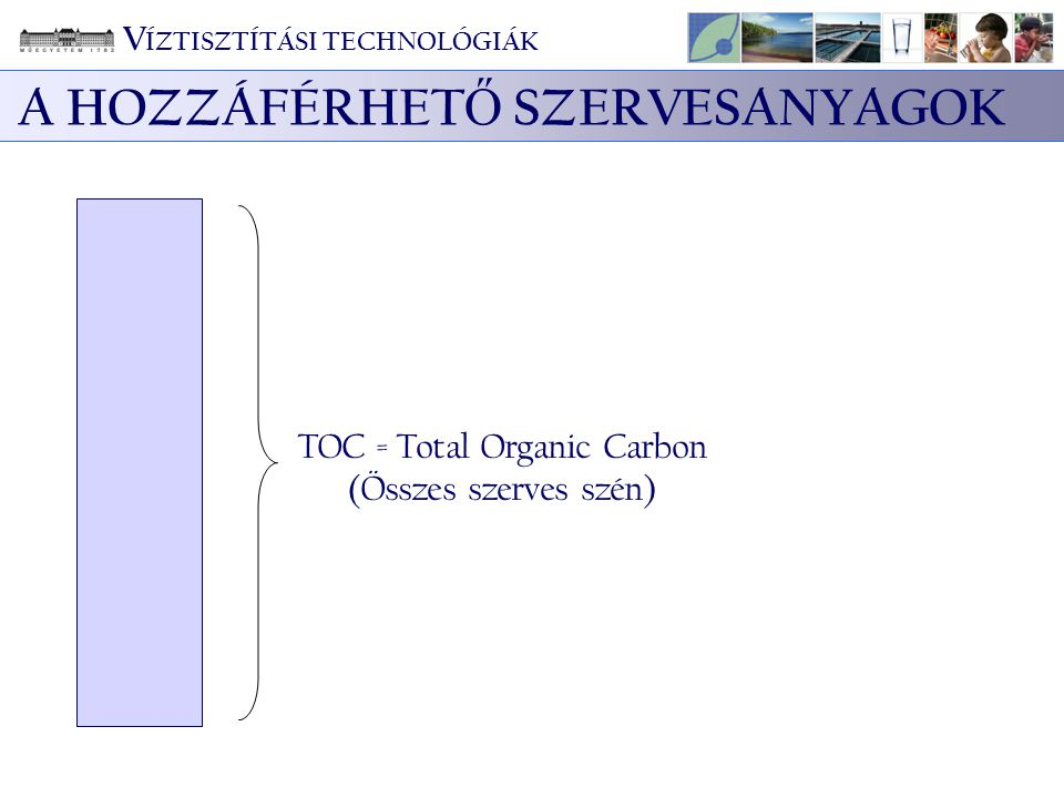 TOC = Total Organic Carbon