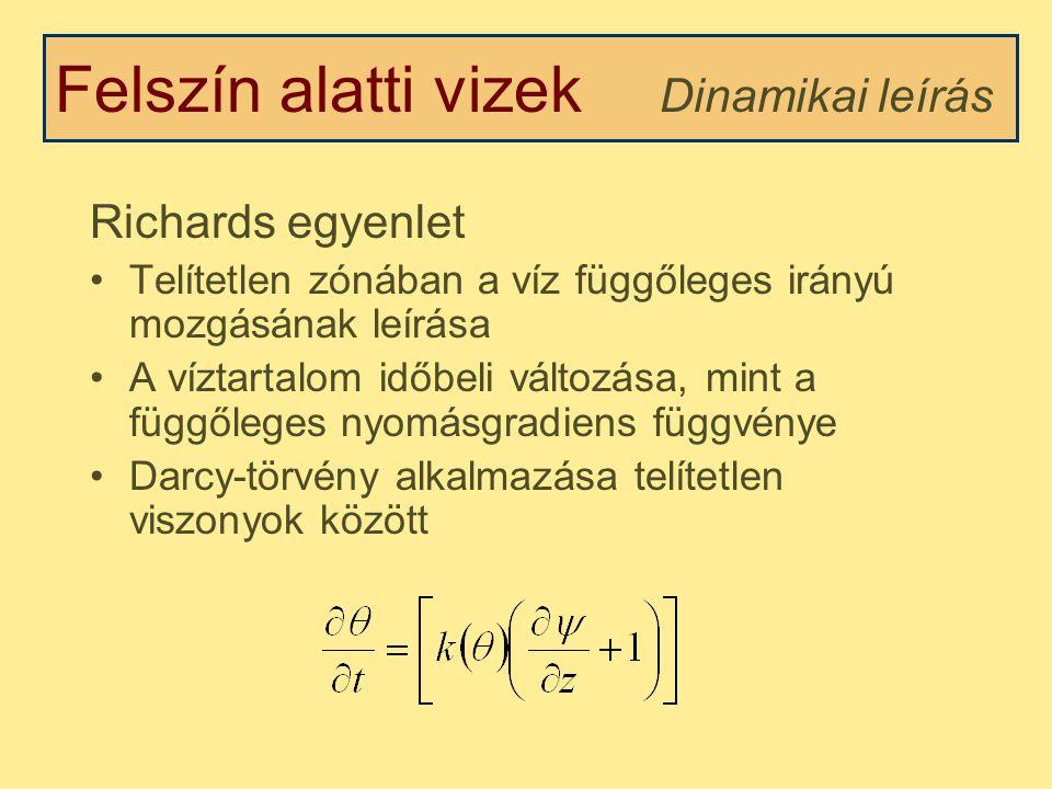 Felszín alatti vizek Dinamikai leírás Richards egyenlet