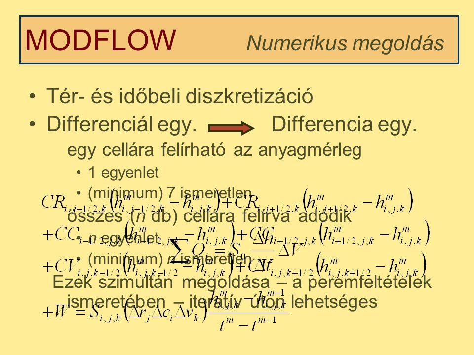 MODFLOW Numerikus megoldás Tér- és időbeli diszkretizáció