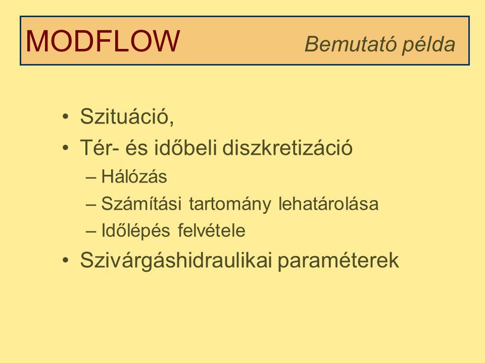 MODFLOW Bemutató példa Szituáció, Tér- és időbeli diszkretizáció