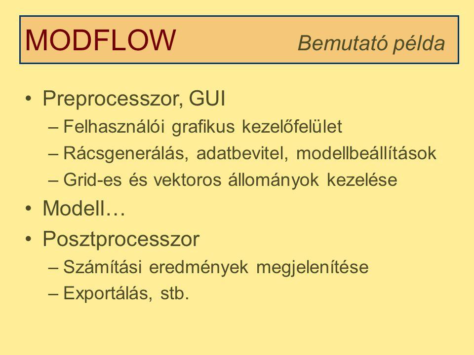MODFLOW Bemutató példa Preprocesszor, GUI Modell… Posztprocesszor