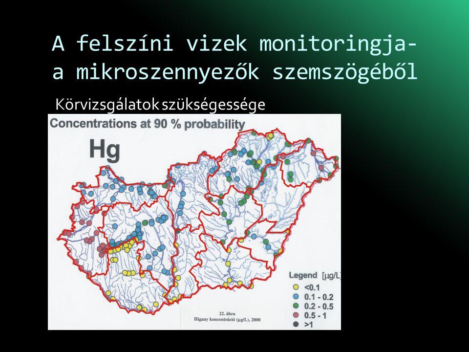 A felszíni vizek monitoringja- a mikroszennyezők szemszögéből