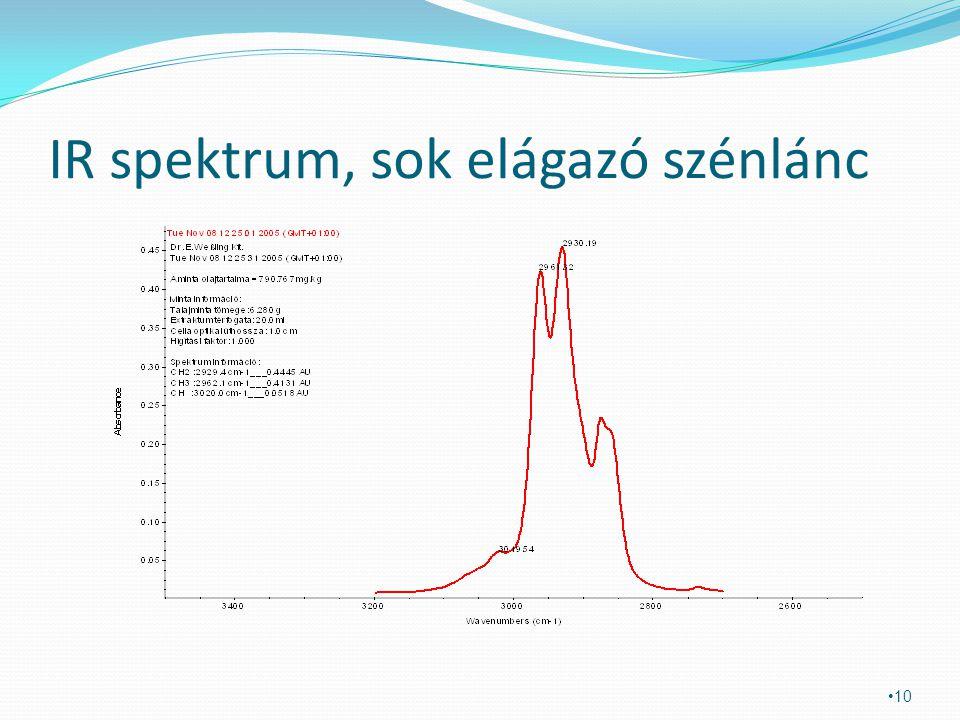 IR spektrum, sok elágazó szénlánc