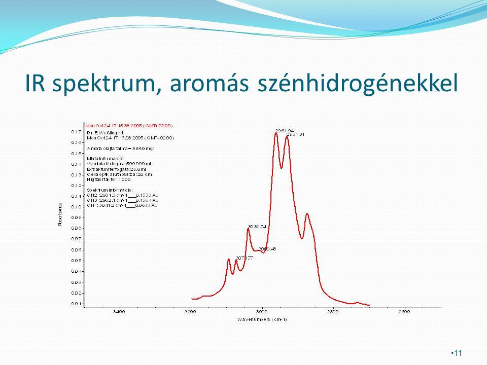 IR spektrum, aromás szénhidrogénekkel