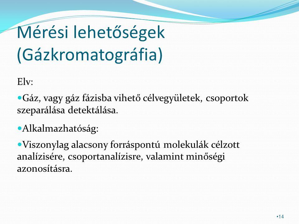 Mérési lehetőségek (Gázkromatográfia)