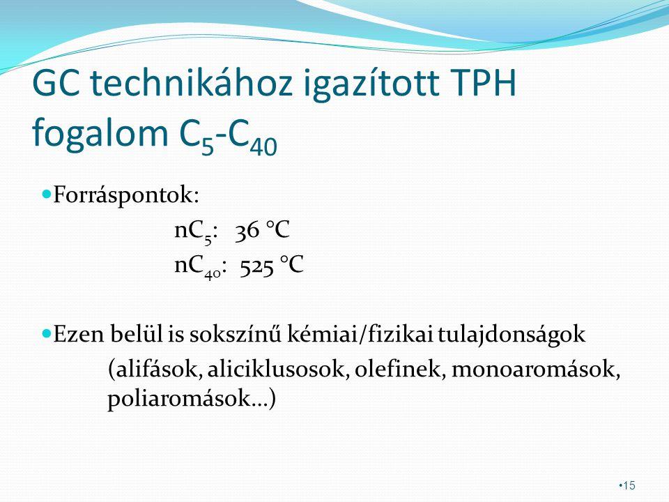 GC technikához igazított TPH fogalom C5-C40