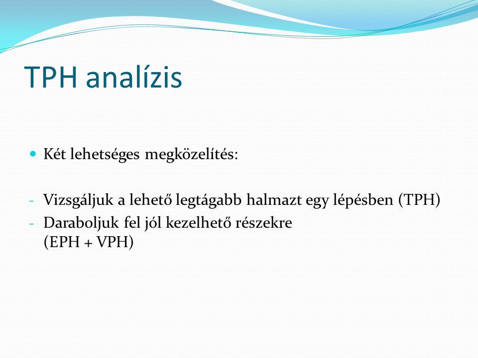 TPH analízis Két lehetséges megközelítés: