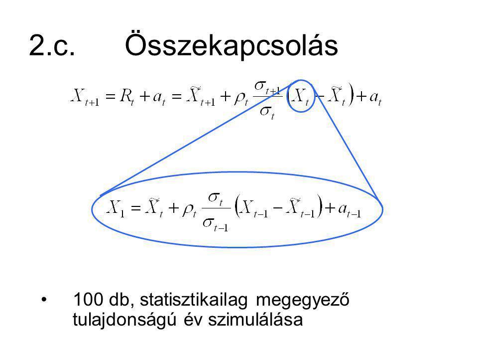 2.c. Összekapcsolás 100 db, statisztikailag megegyező tulajdonságú év szimulálása