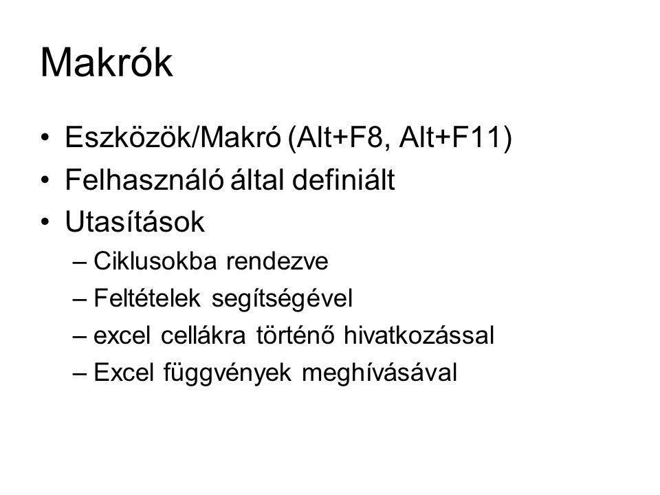 Makrók Eszközök/Makró (Alt+F8, Alt+F11) Felhasználó által definiált