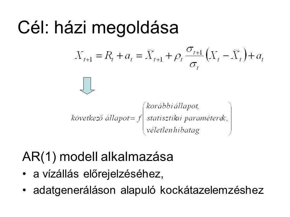 Cél: házi megoldása AR(1) modell alkalmazása