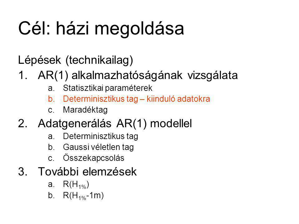 Cél: házi megoldása Lépések (technikailag)