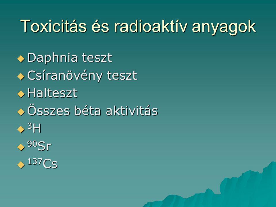 Toxicitás és radioaktív anyagok