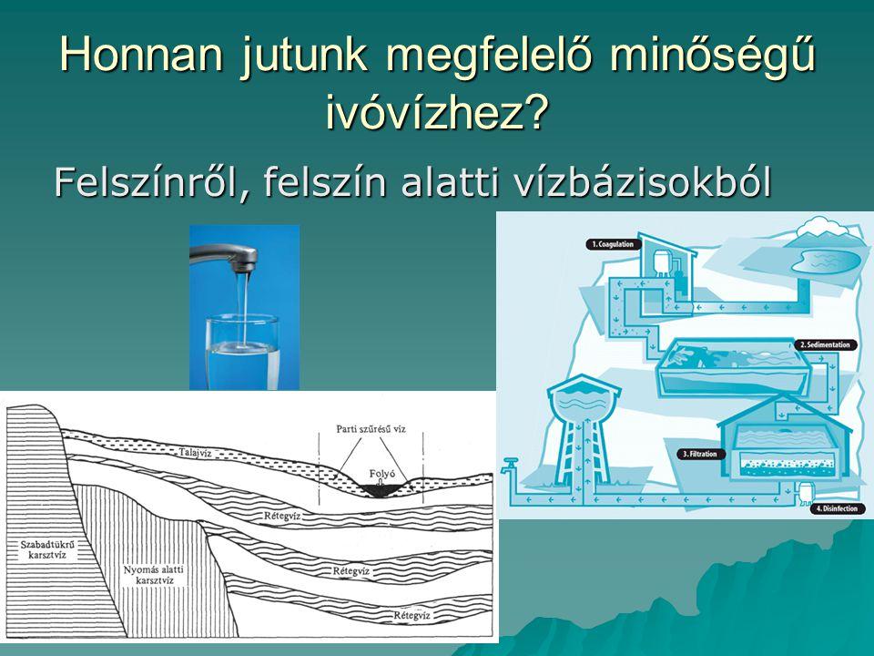 Honnan jutunk megfelelő minőségű ivóvízhez