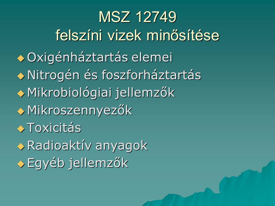 MSZ 12749 felszíni vizek minősítése