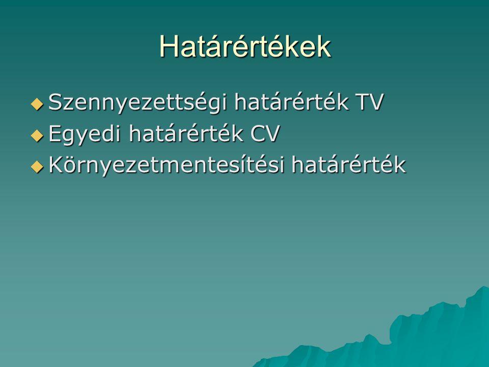 Határértékek Szennyezettségi határérték TV Egyedi határérték CV