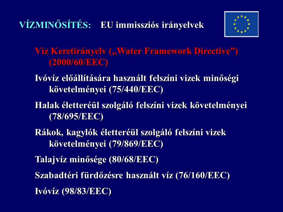 """VÍZMINŐSÍTÉS: EU immissziós irányelvek. Víz Keretirányelv (""""Water Framework Directive ) (2000/60/EEC)"""