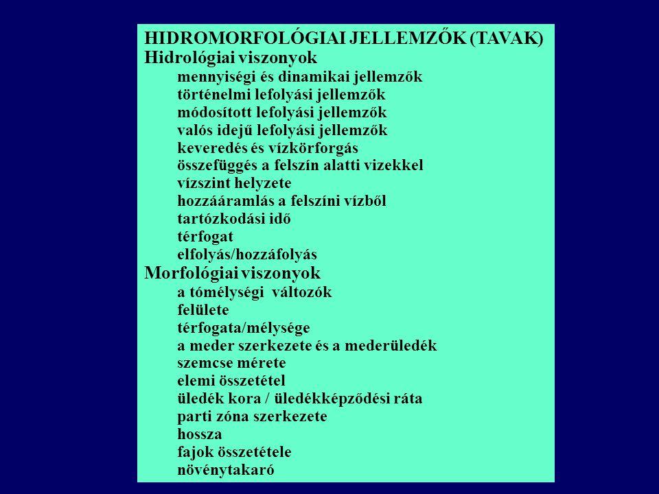 HIDROMORFOLÓGIAI JELLEMZŐK (TAVAK) Hidrológiai viszonyok