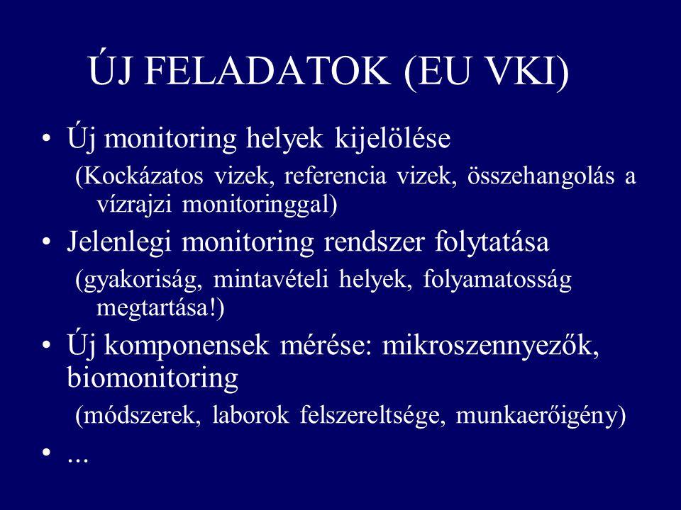 ÚJ FELADATOK (EU VKI) Új monitoring helyek kijelölése