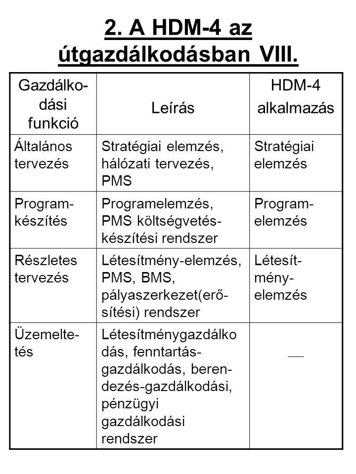 2. A HDM-4 az útgazdálkodásban VIII.