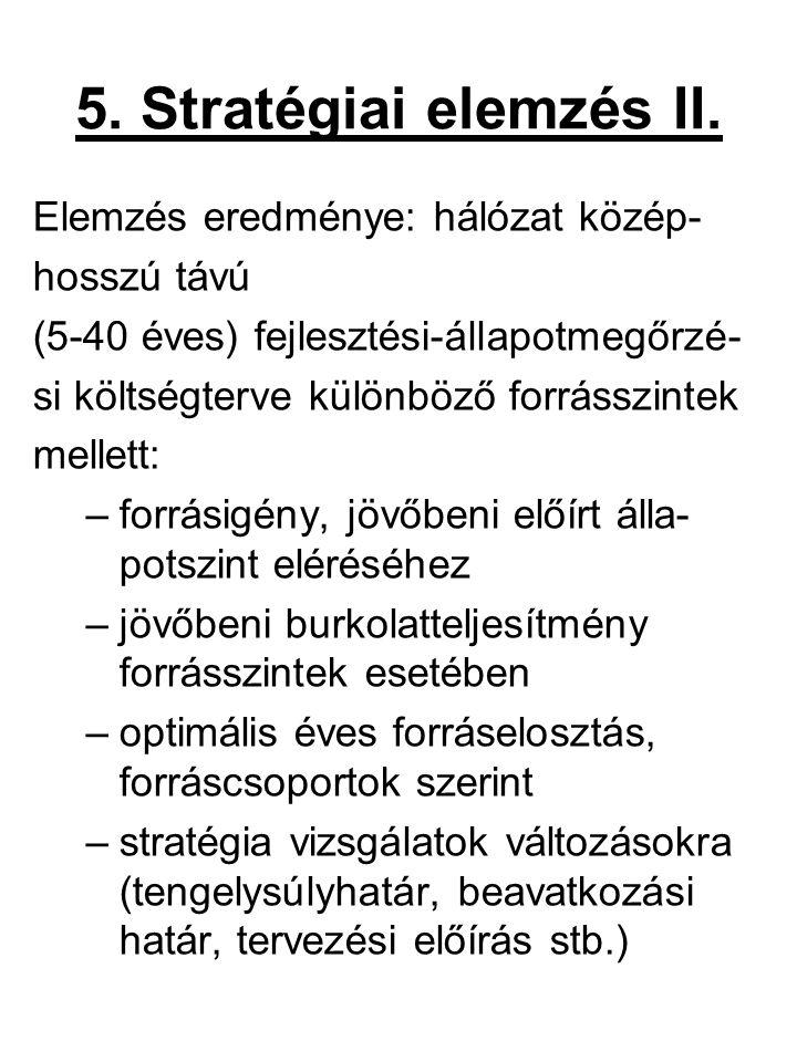 5. Stratégiai elemzés II. Elemzés eredménye: hálózat közép-