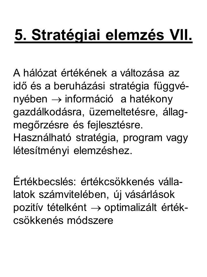 5. Stratégiai elemzés VII.