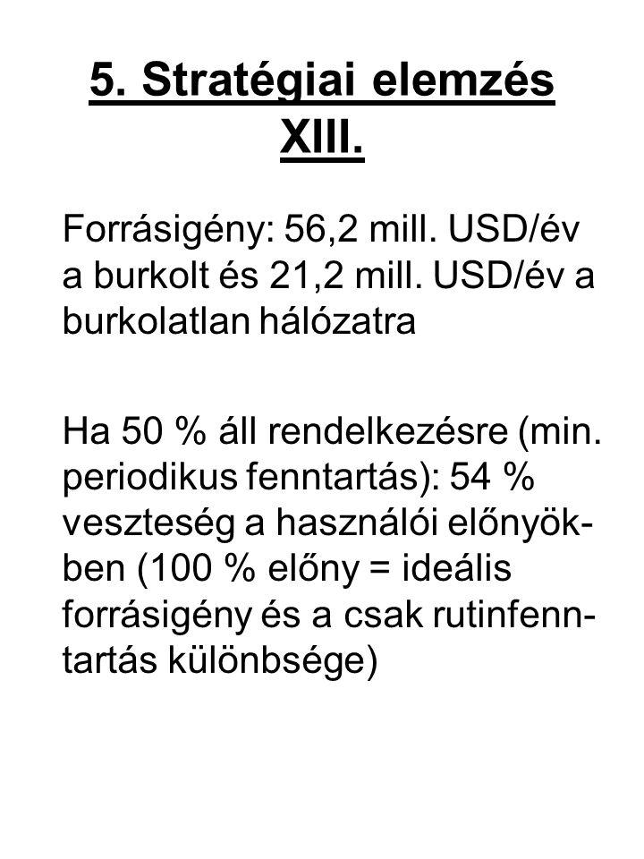 5. Stratégiai elemzés XIII.