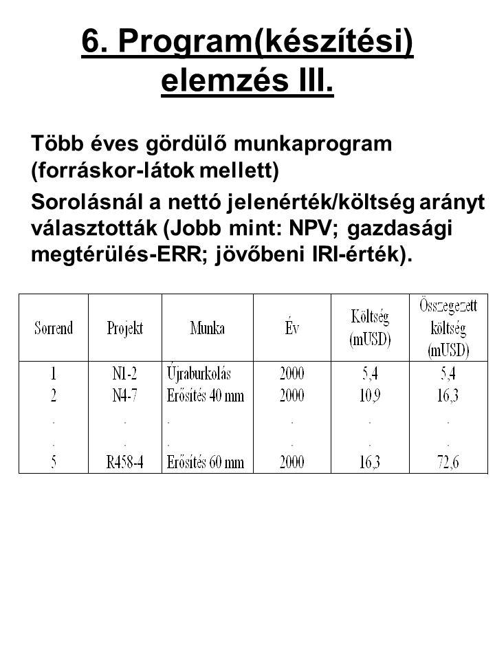 6. Program(készítési) elemzés III.