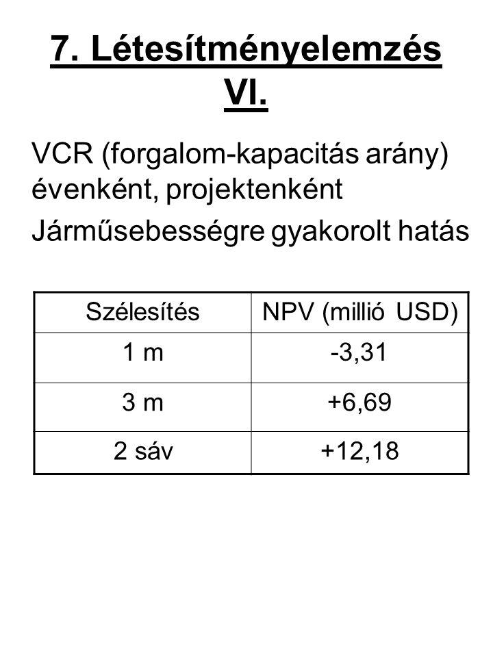 7. Létesítményelemzés VI.