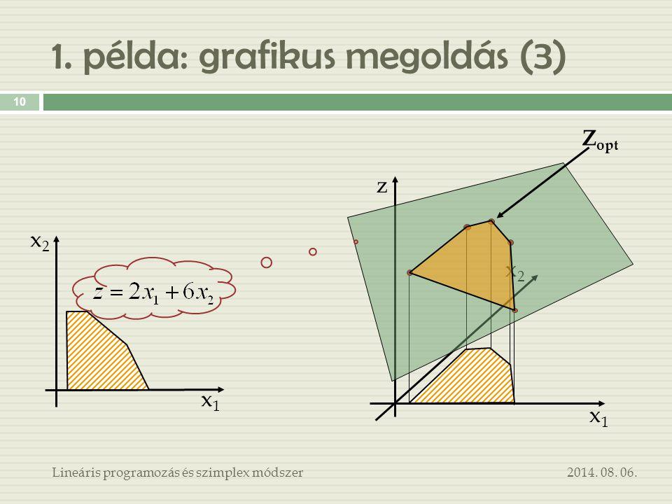 1. példa: grafikus megoldás (3)