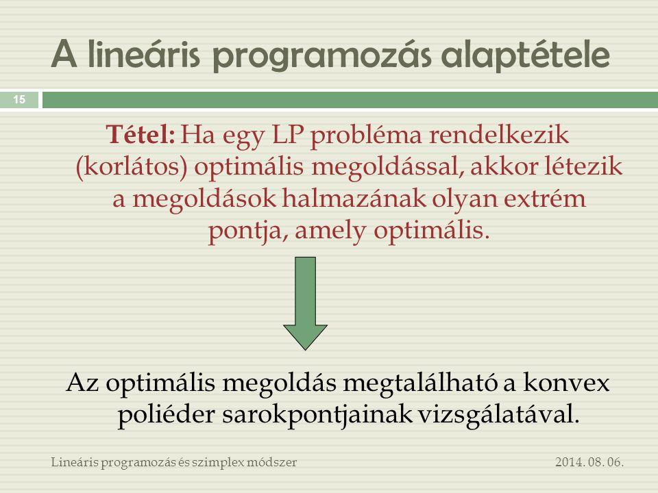 A lineáris programozás alaptétele