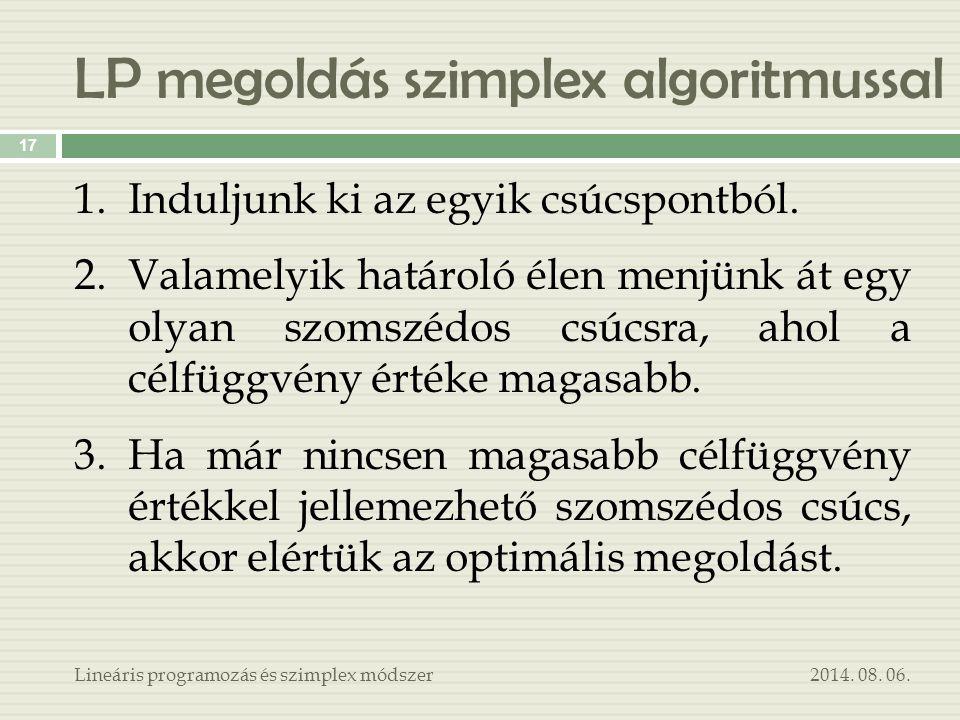 LP megoldás szimplex algoritmussal