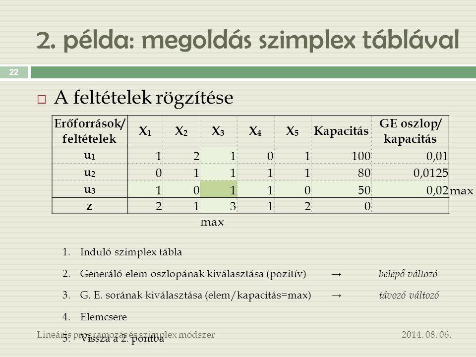 2. példa: megoldás szimplex táblával