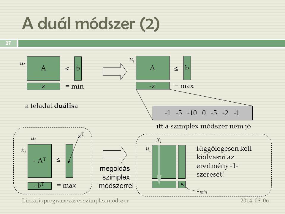 A duál módszer (2) ui ui A b A b ≤ ≤ = min = max z -z