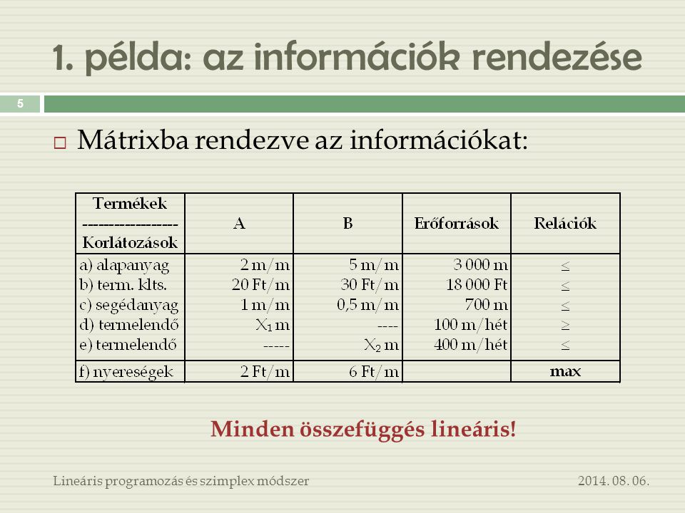 1. példa: az információk rendezése