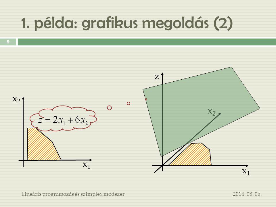1. példa: grafikus megoldás (2)