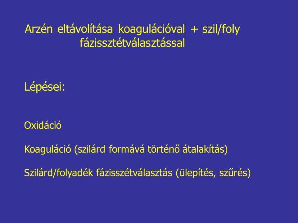 Arzén eltávolítása koagulációval + szil/foly fázissztétválasztással