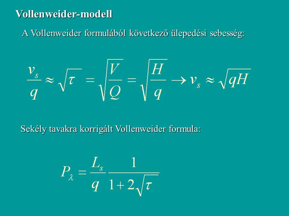 Vollenweider-modell A Vollenweider formulából következő ülepedési sebesség: Sekély tavakra korrigált Vollenweider formula: