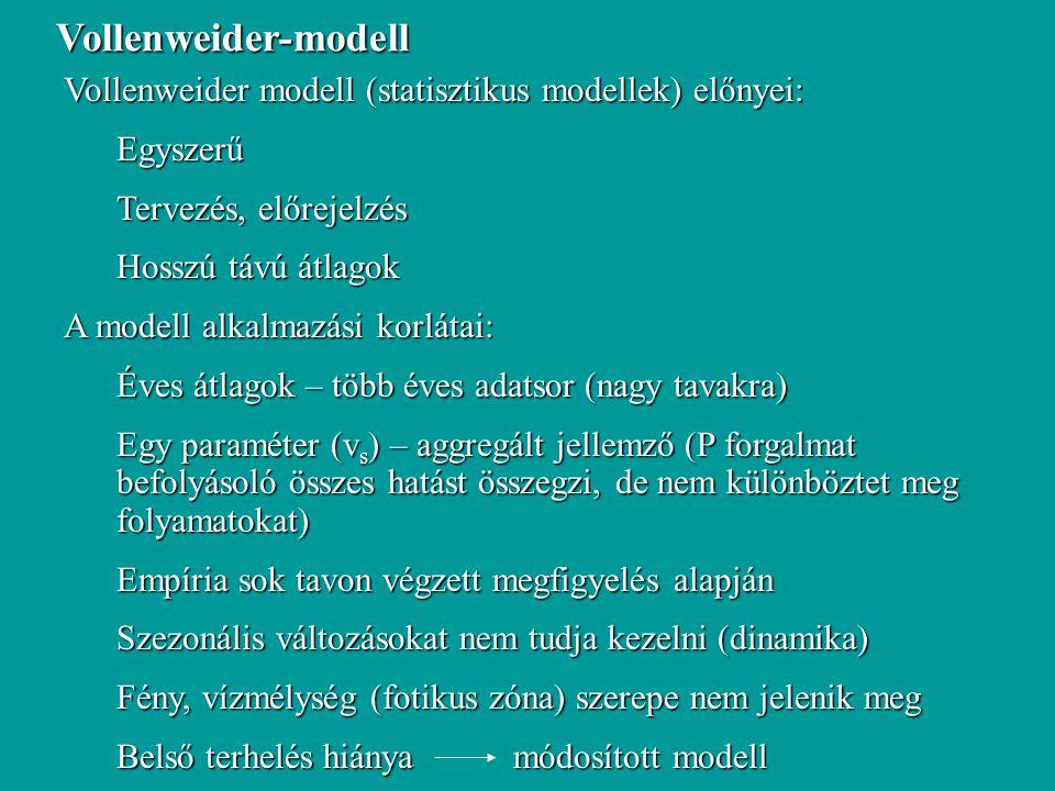 Vollenweider-modell Vollenweider modell (statisztikus modellek) előnyei: Egyszerű. Tervezés, előrejelzés.
