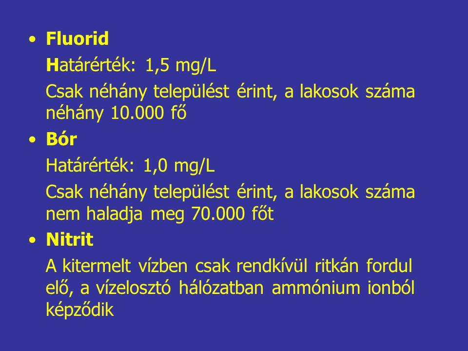Fluorid Határérték: 1,5 mg/L. Csak néhány települést érint, a lakosok száma néhány 10.000 fő. Bór.