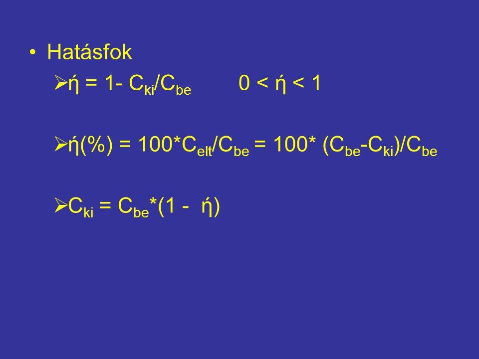 Hatásfok ή = 1- Cki/Cbe 0 < ή < 1. ή(%) = 100*Celt/Cbe = 100* (Cbe-Cki)/Cbe.
