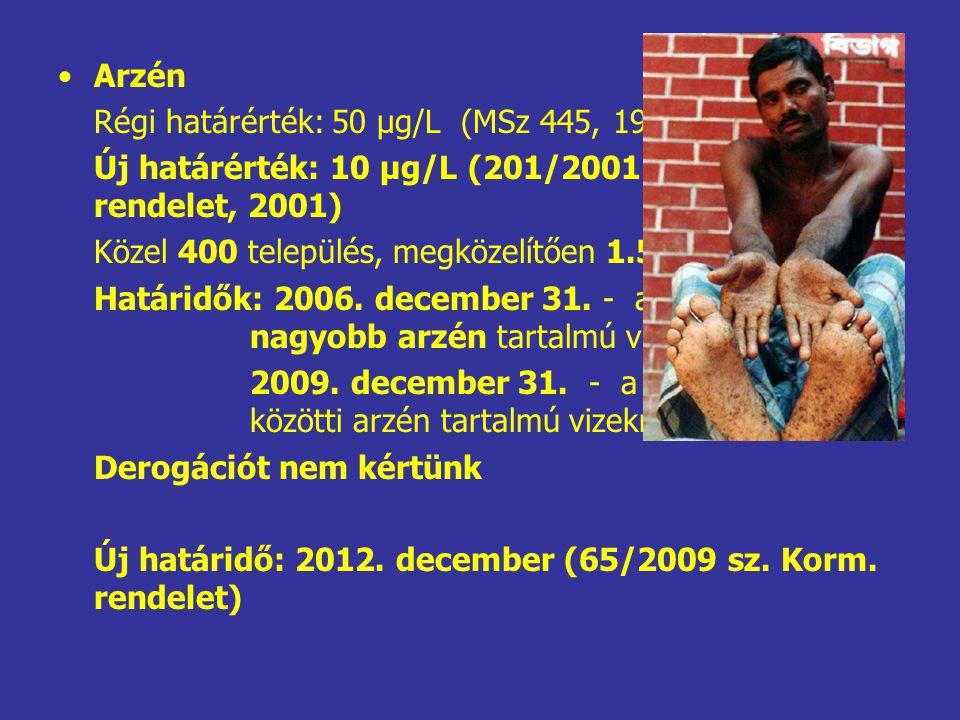 Arzén Régi határérték: 50 µg/L (MSz 445, 1989) Új határérték: 10 µg/L (201/2001 sz. Korm. rendelet, 2001)
