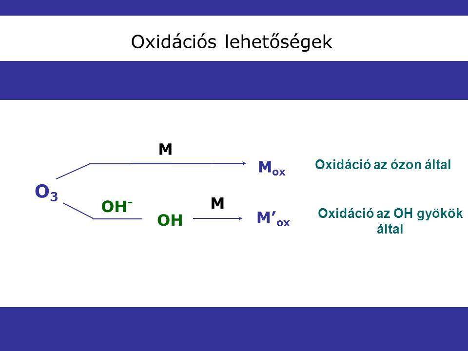 Oxidáció az OH gyökök által