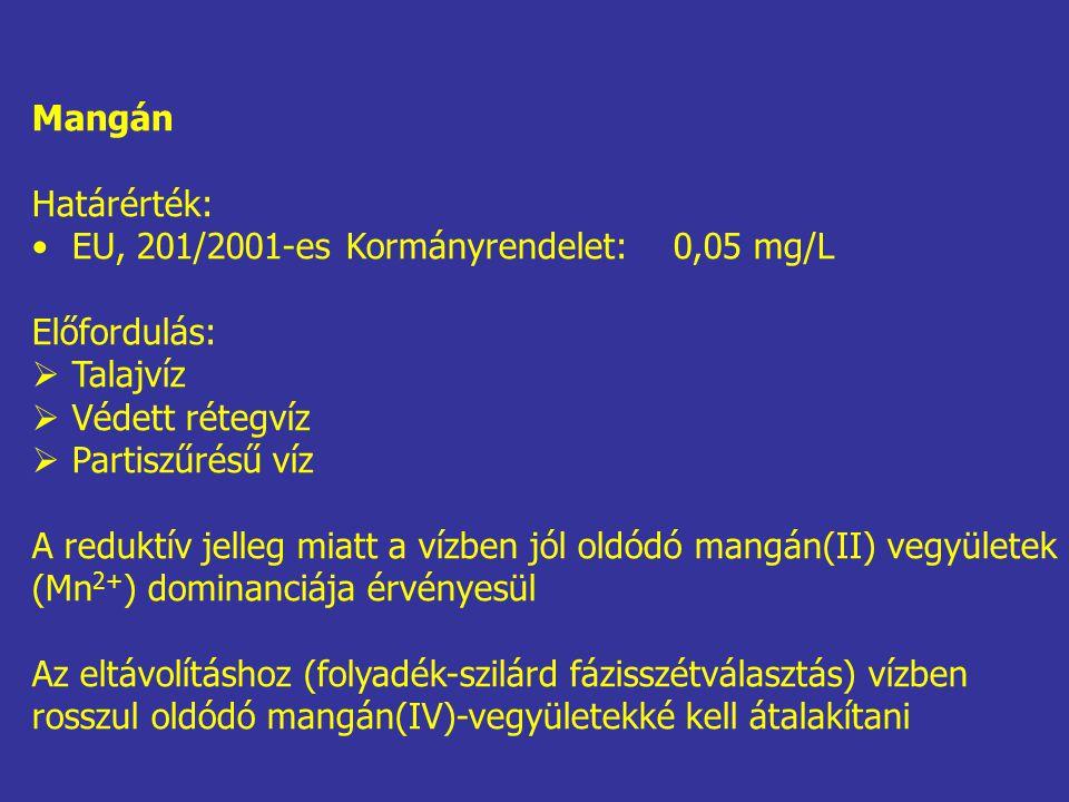 Mangán Határérték: EU, 201/2001-es Kormányrendelet: 0,05 mg/L. Előfordulás: Talajvíz. Védett rétegvíz.