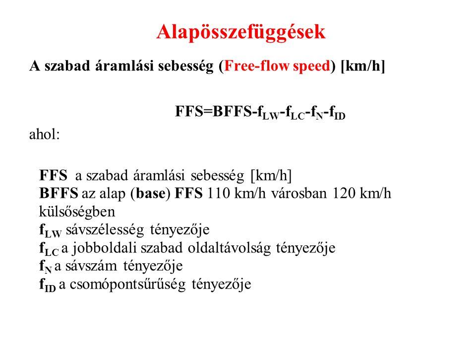 FFS=BFFS-fLW-fLC-fN-fID