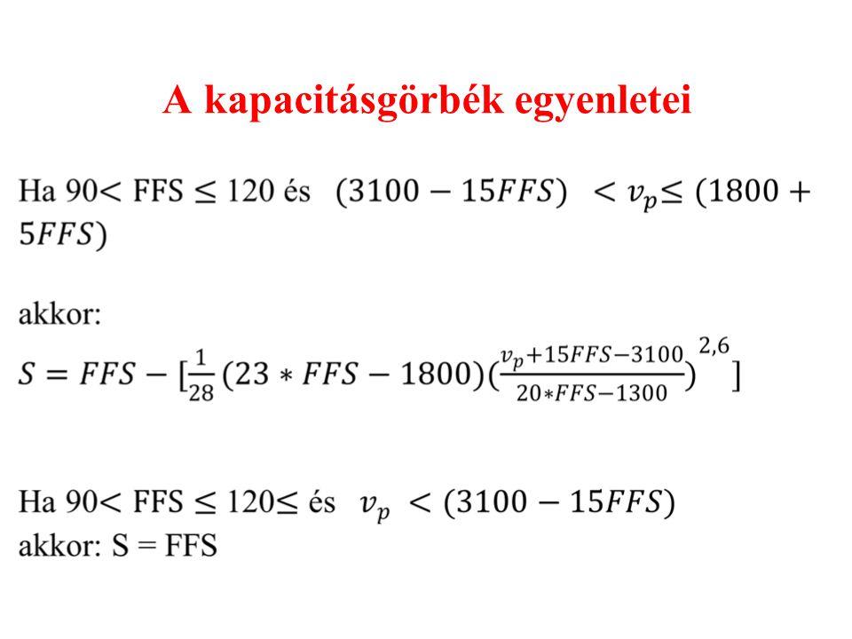 A kapacitásgörbék egyenletei